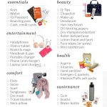 Packing list for bali travel