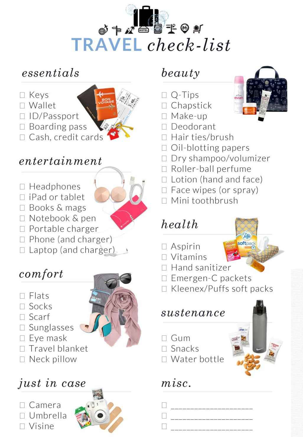 packing list while travel to Bali